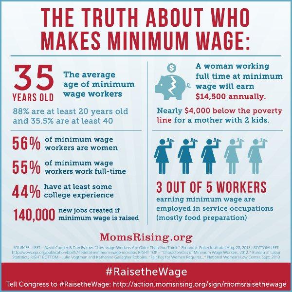 Die Mehrzahl der Mindestlohnarbeiter*innen sind Frauen, sie arbeiten überwiegend Vollzeit und werden automatisch in der Altersarmut landen