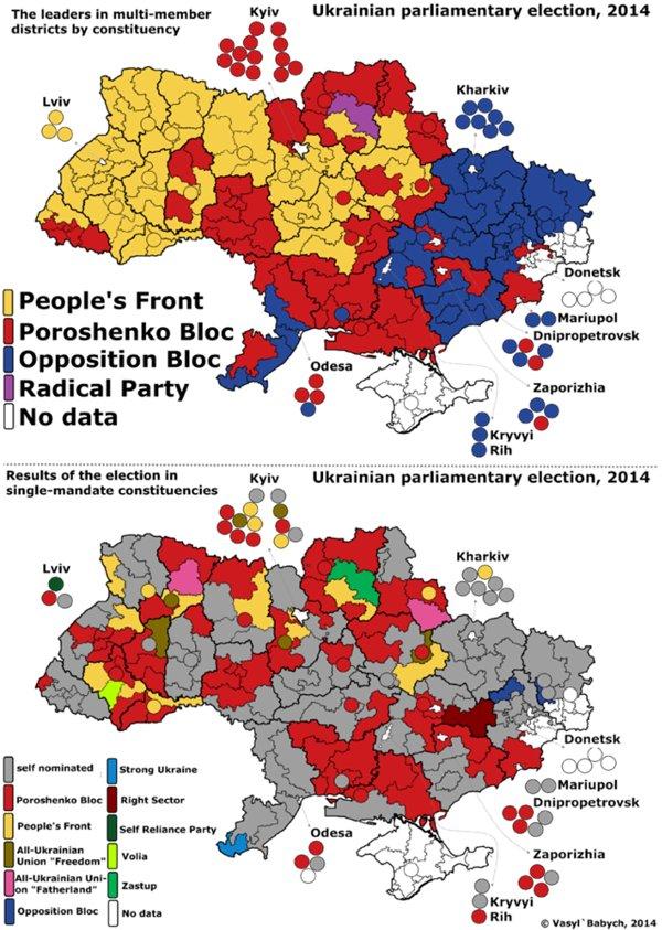 Ausgang der Wahlen in der Ukraine